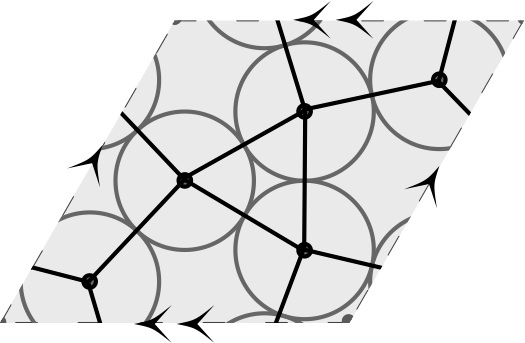 Equal Circle Packing